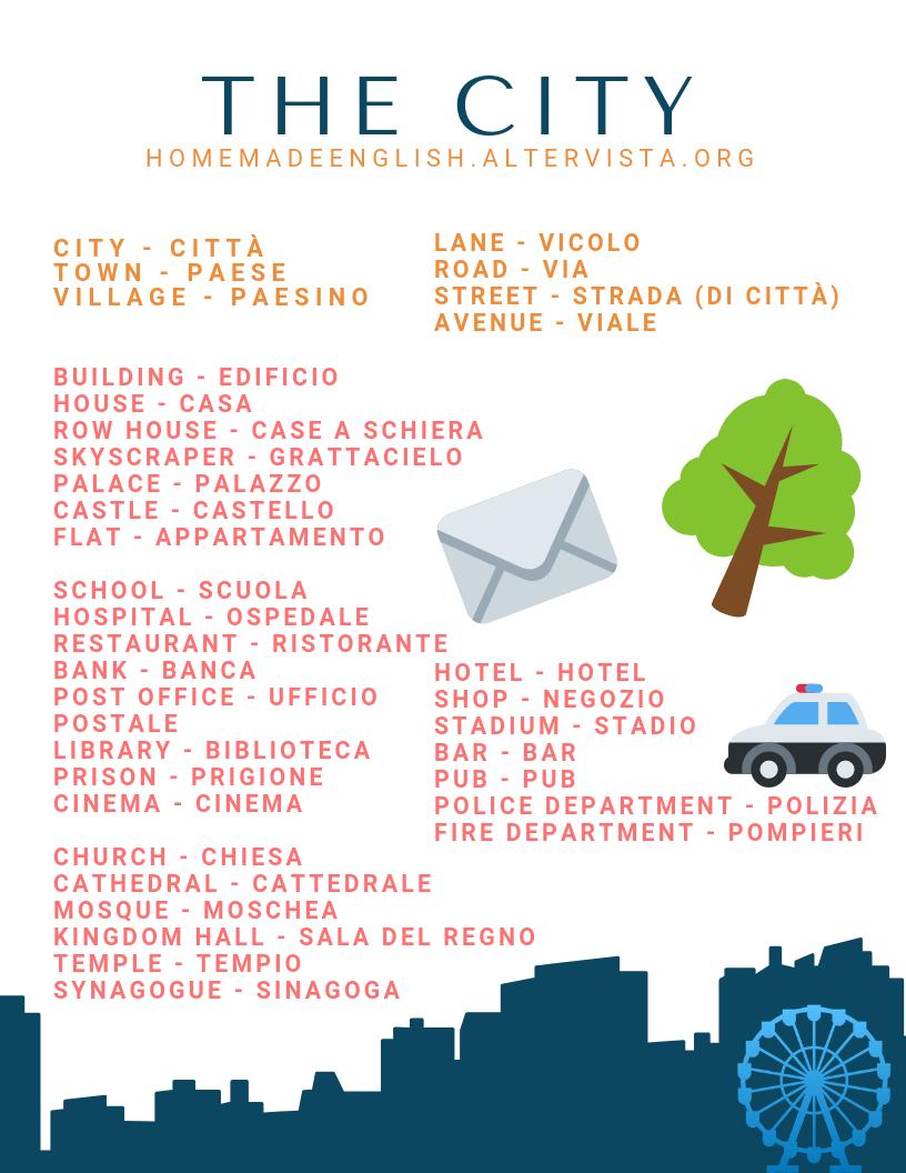 Città vocabolario inglese